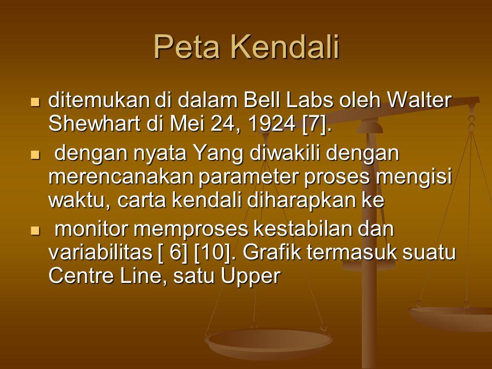 Peta Kendali ditemukan di dalam Bell Labs oleh Walter Shewhart di Mei 24, 1924 [7].